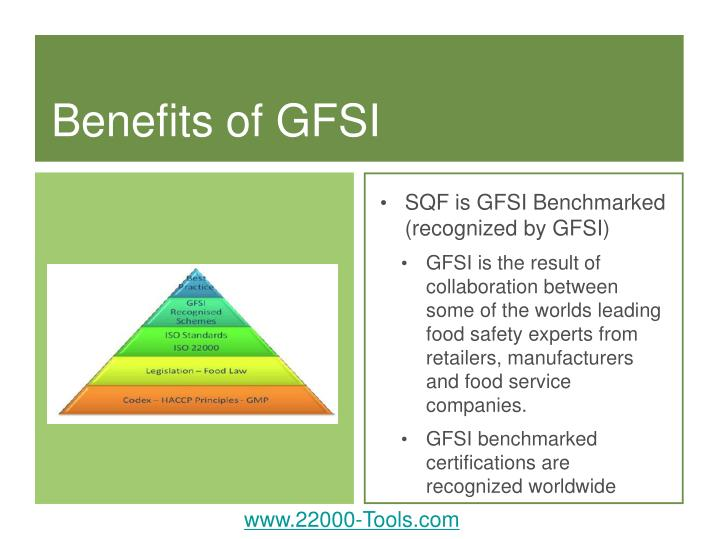 Benefits of GFSI