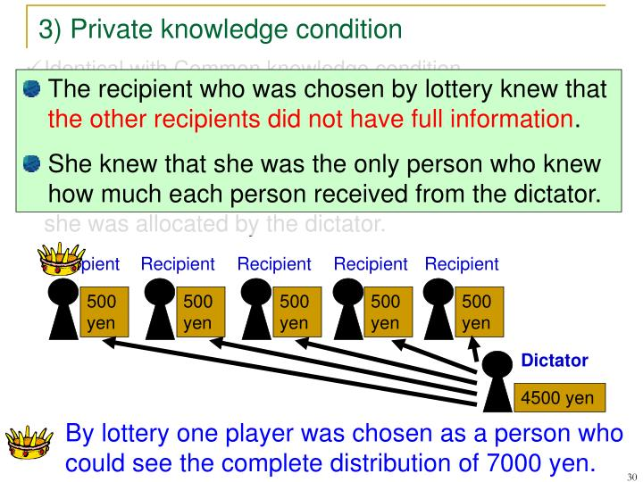 3) Private knowledge condition