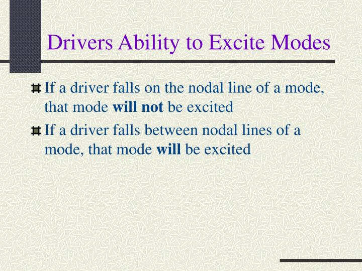 Drivers Ability to Excite Modes