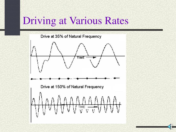 Driving at Various Rates