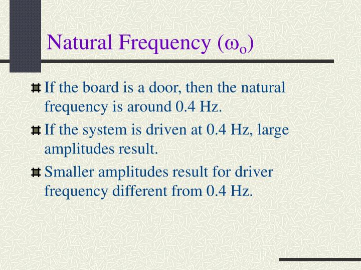Natural Frequency (
