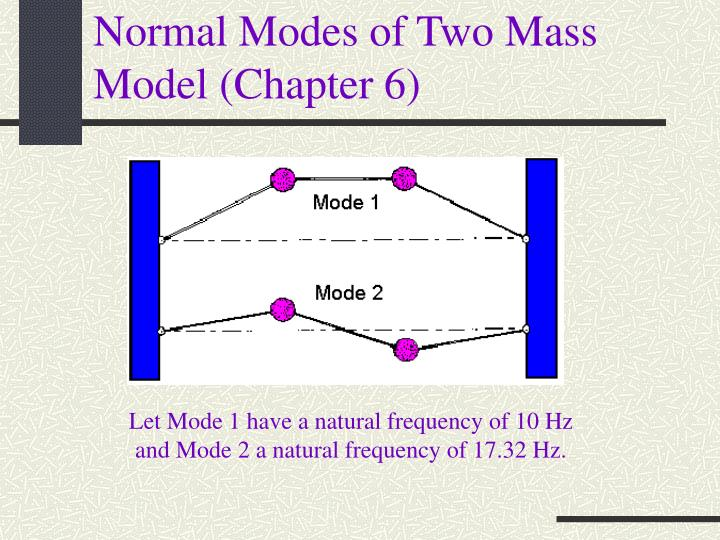 Normal Modes of Two Mass Model (Chapter 6)
