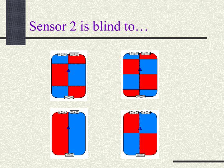 Sensor 2 is blind to…