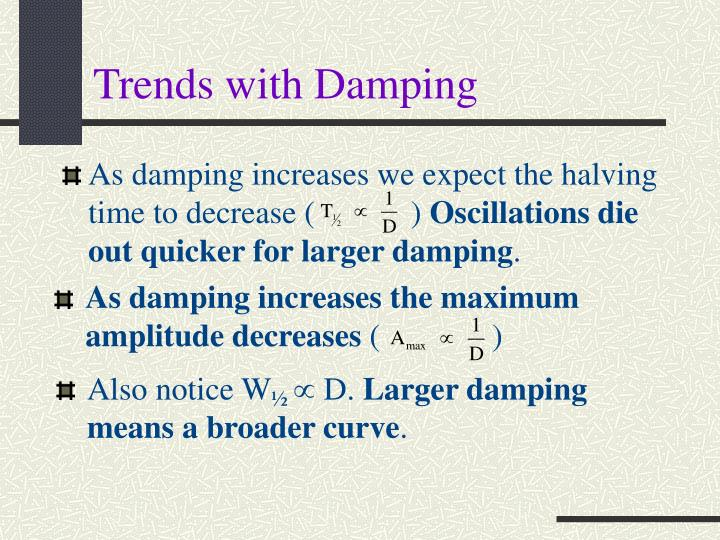 Trends with Damping