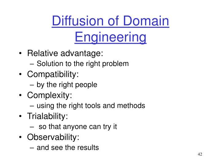 Diffusion of Domain Engineering