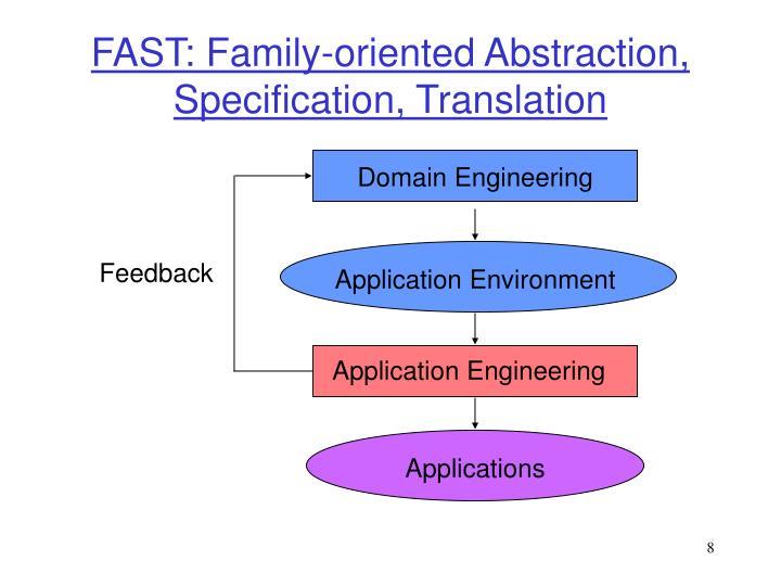 Application Environment