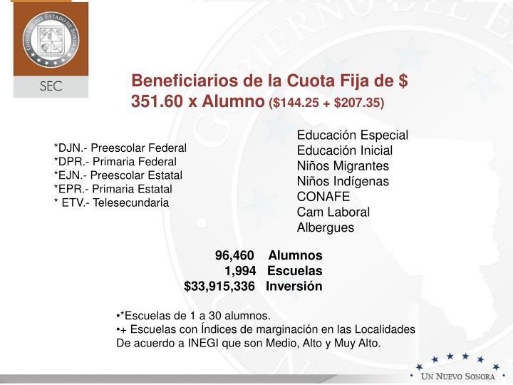 Beneficiarios de la Cuota Fija de $ 351.60 x Alumno