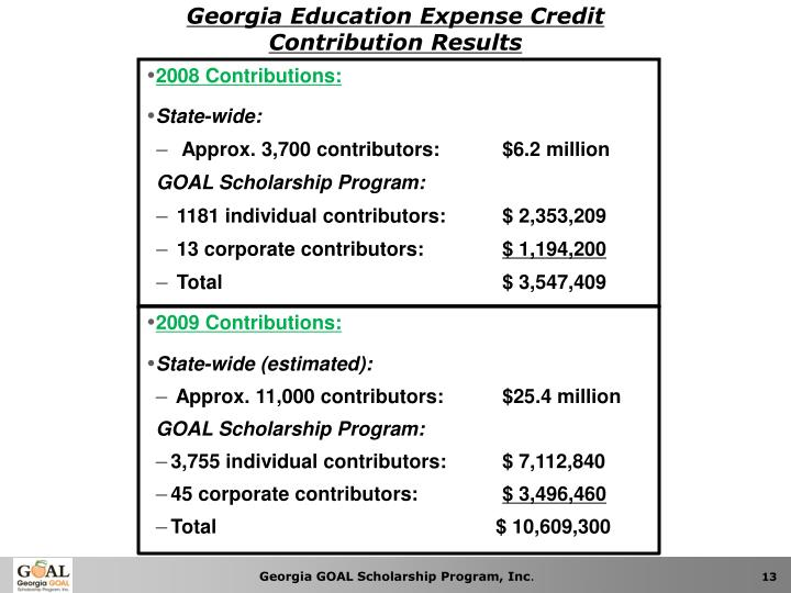 Georgia Education Expense Credit