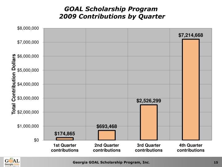 GOAL Scholarship Program