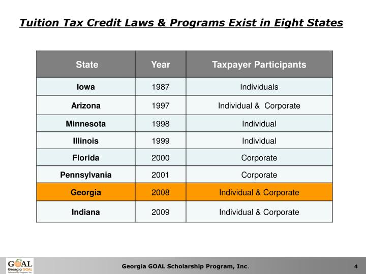 Tuition Tax Credit Laws & Programs Exist in Eight States