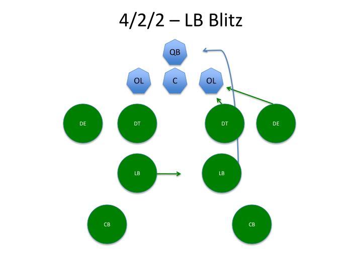 4/2/2 – LB Blitz
