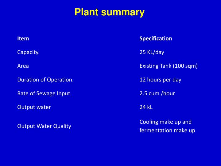Plant summary