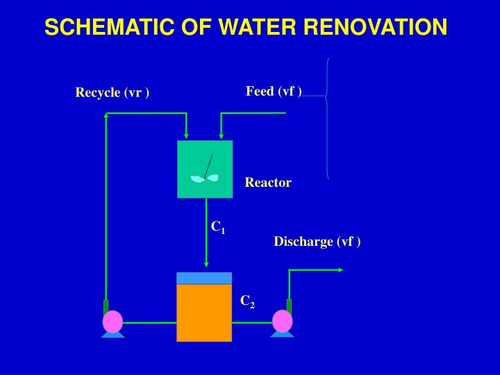 SCHEMATIC OF WATER RENOVATION