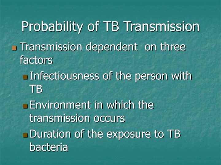Probability of TB Transmission