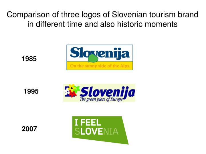 Comparison of three logos of Slovenian tourism brand in different