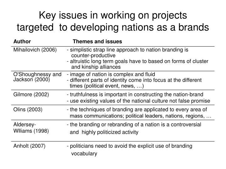 Key issues in working on projects targeted to developing nations as a brands