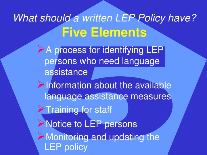 What should a written LEP Policy have?