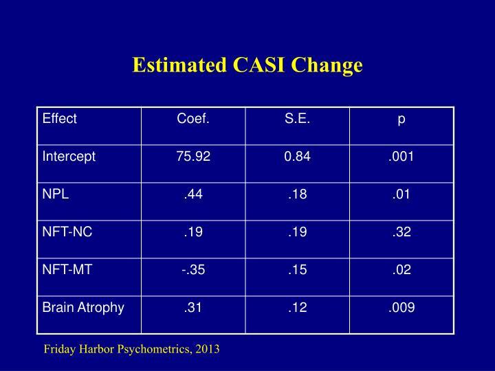 Estimated CASI Change