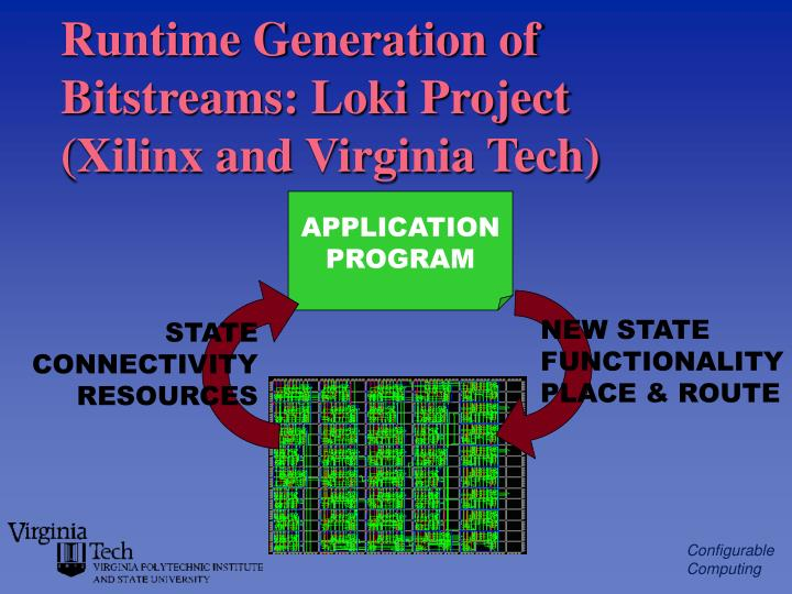 Runtime Generation of Bitstreams: Loki Project