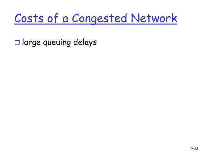 Costs of a Congested Network