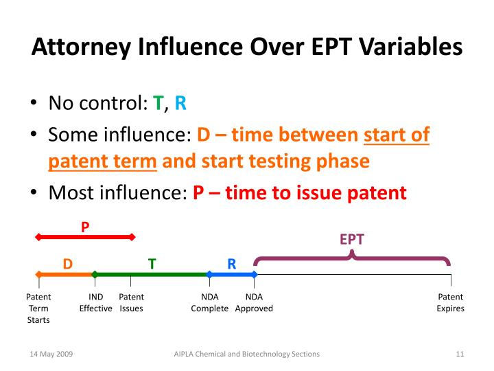 Attorney Influence Over EPT Variables