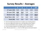 survey results averages