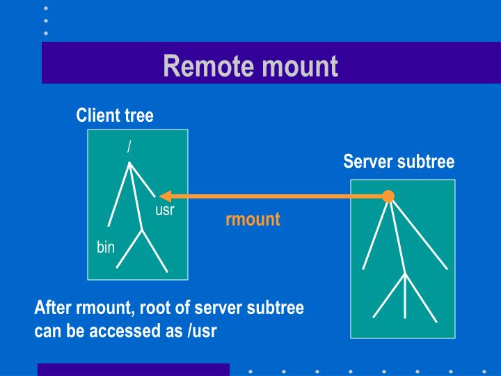 Remote mount