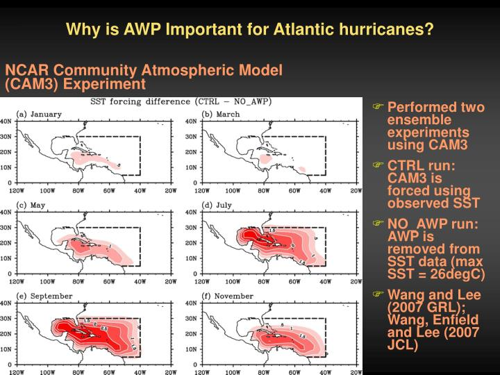 Why is AWP Important for Atlantic hurricanes?