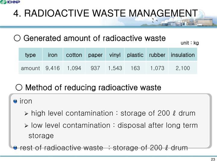 4. RADIOACTIVE WASTE MANAGEMENT