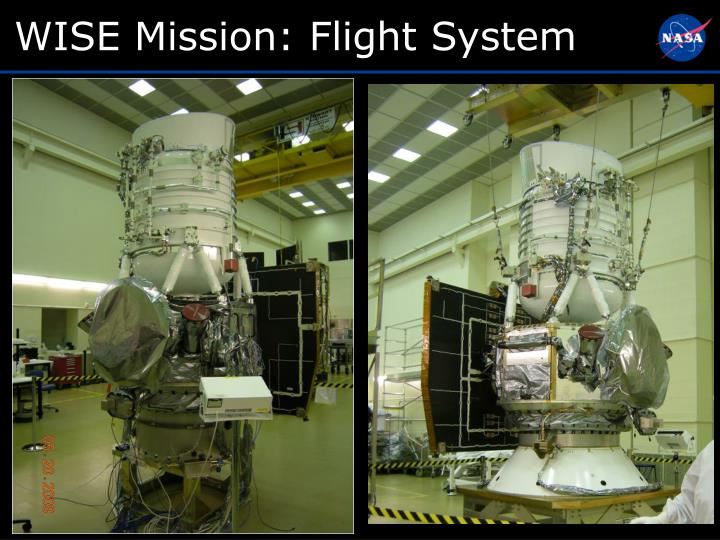 WISE Mission: Flight System