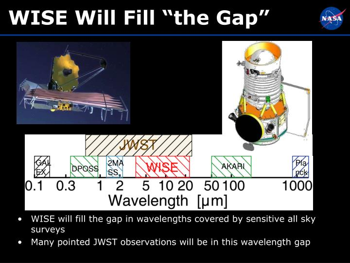 WISE will fill the gap in wavelengths covered by sensitive all sky surveys