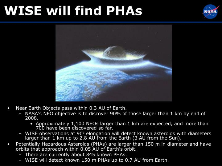 Near Earth Objects pass within 0.3 AU of Earth.
