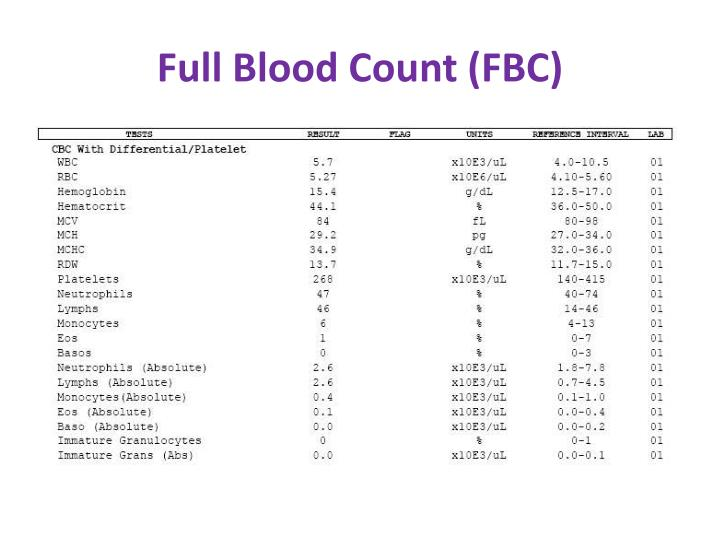 what does fbc mean on a blood test form