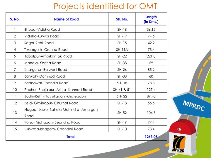 Projects identified for OMT