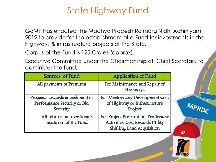 State Highway Fund