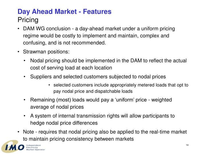 Day Ahead Market - Features