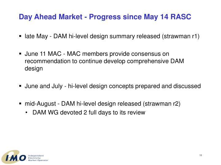 Day Ahead Market - Progress since May 14 RASC