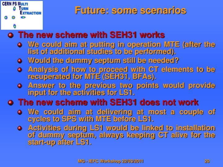 Future: some scenarios