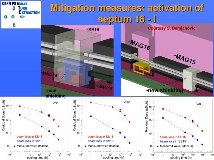 Mitigation measures: activation of septum 16 - I