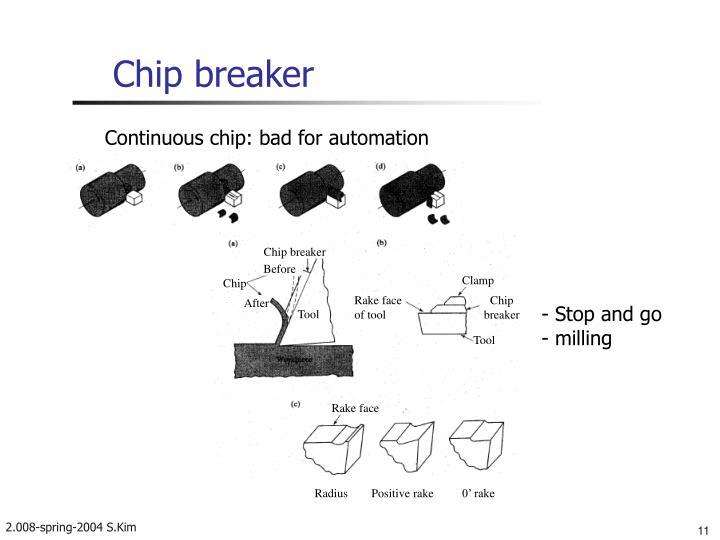 Chip breaker