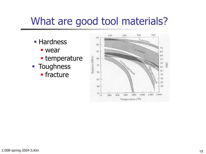 What are good tool materials?