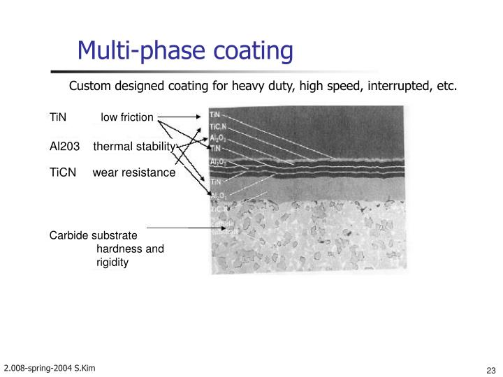 Multi-phase coating