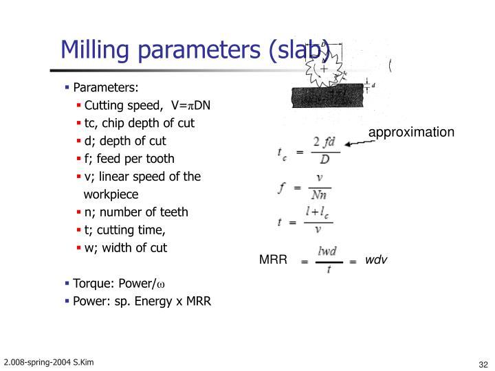 Milling parameters (slab)