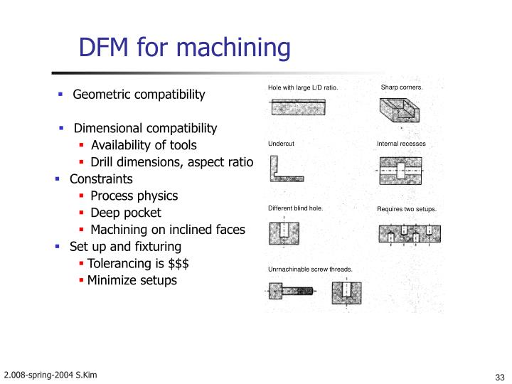 DFM for machining