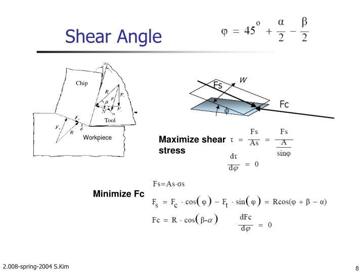 Shear Angle