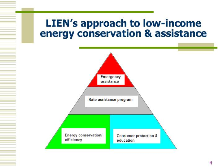 LIEN's approach to low-income energy conservation & assistance