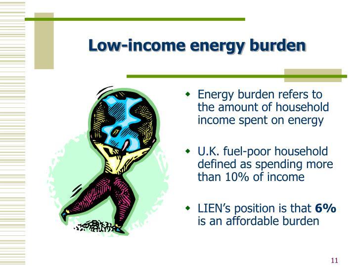 Low-income energy burden