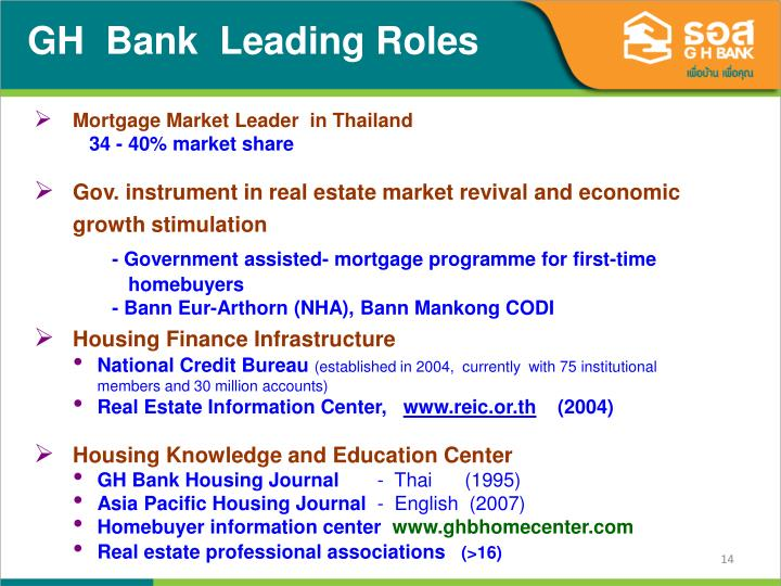 GH  Bank  Leading Roles