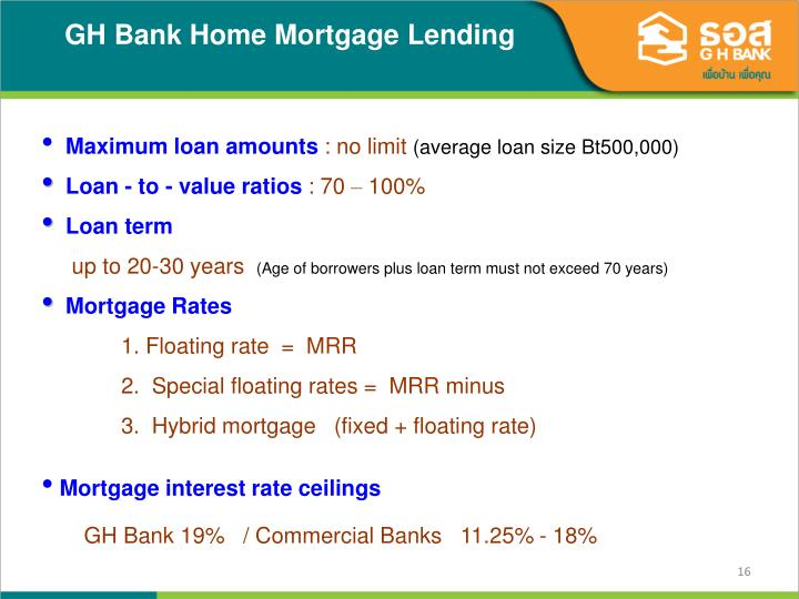 GH Bank Home Mortgage Lending