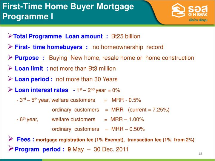 First-Time Home Buyer Mortgage Programme I